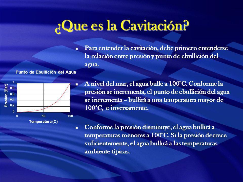 ¿Que es la Cavitación Para entender la cavitación, debe primero entenderse la relación entre presión y punto de ebullición del agua.