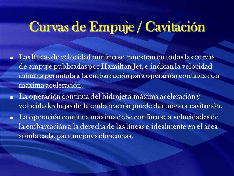 Curvas de Empuje / Cavitación