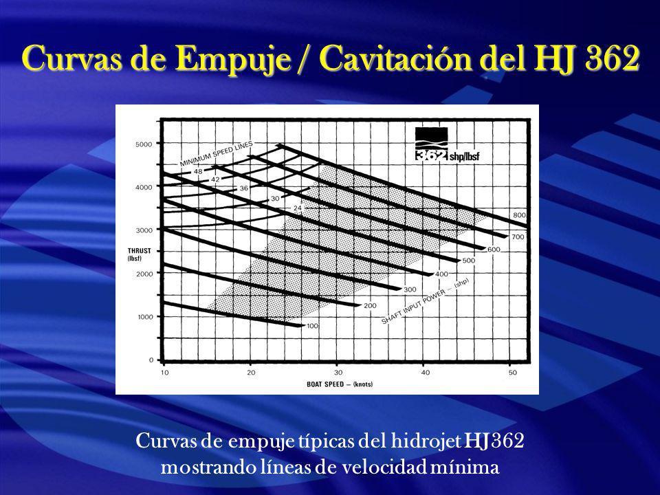 Curvas de Empuje / Cavitación del HJ 362