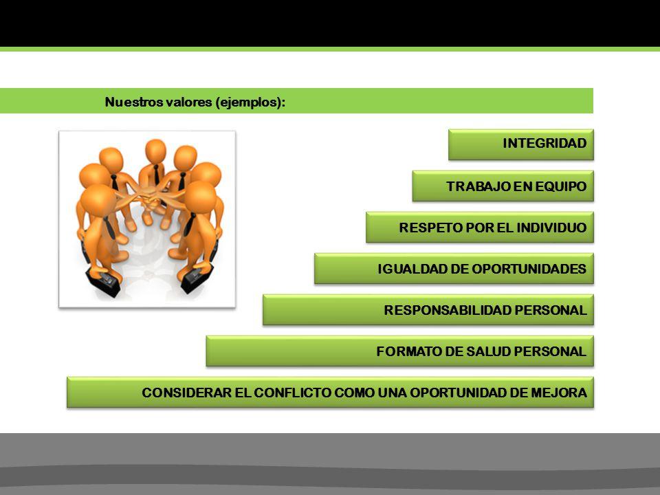 Nuestros valores (ejemplos):