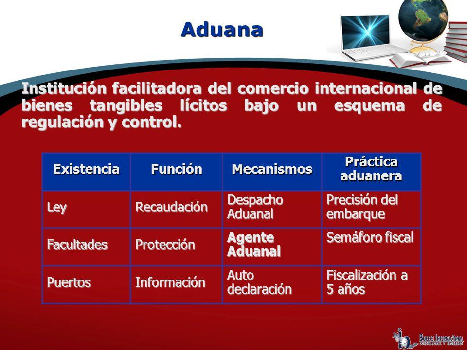 Aduana Institución facilitadora del comercio internacional de bienes tangibles lícitos bajo un esquema de regulación y control.