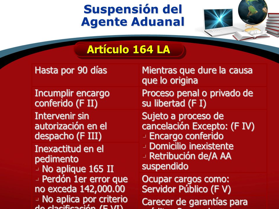 Suspensión del Agente Aduanal