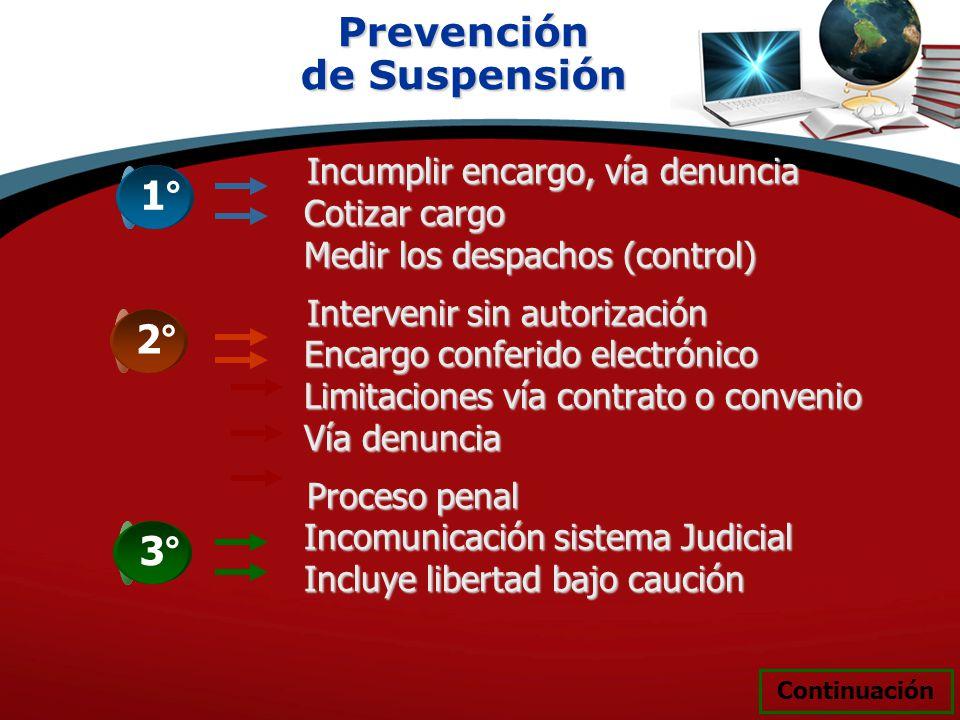 Prevención de Suspensión 1° 2° 3° Incumplir encargo, vía denuncia