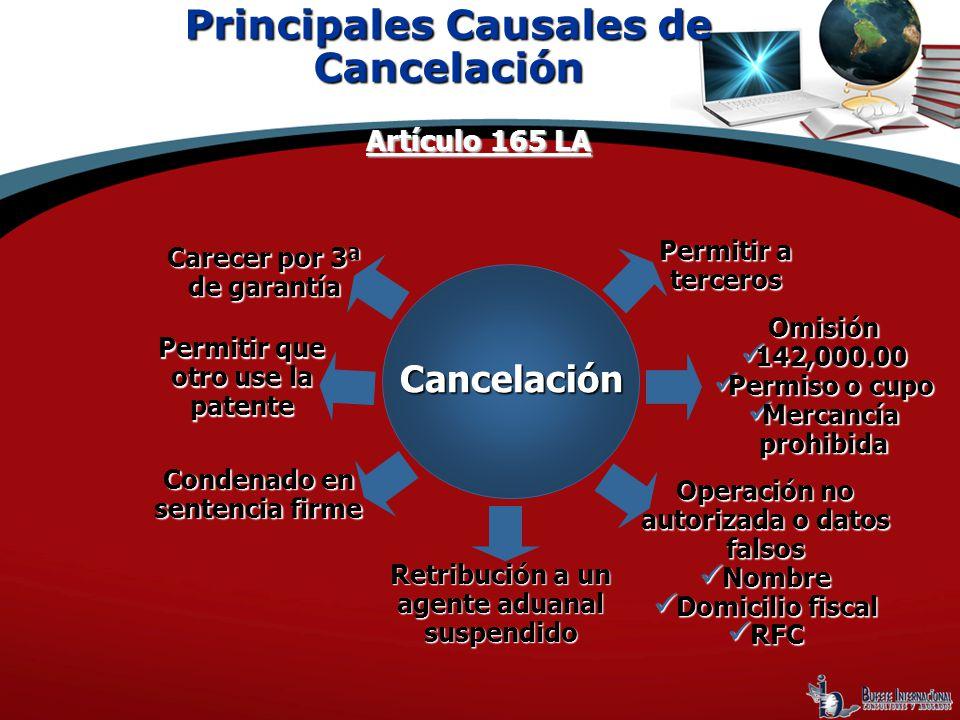 Principales Causales de Cancelación