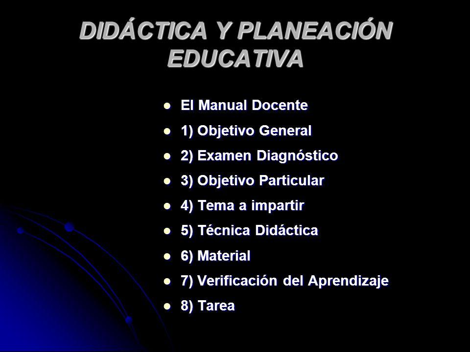 DIDÁCTICA Y PLANEACIÓN EDUCATIVA