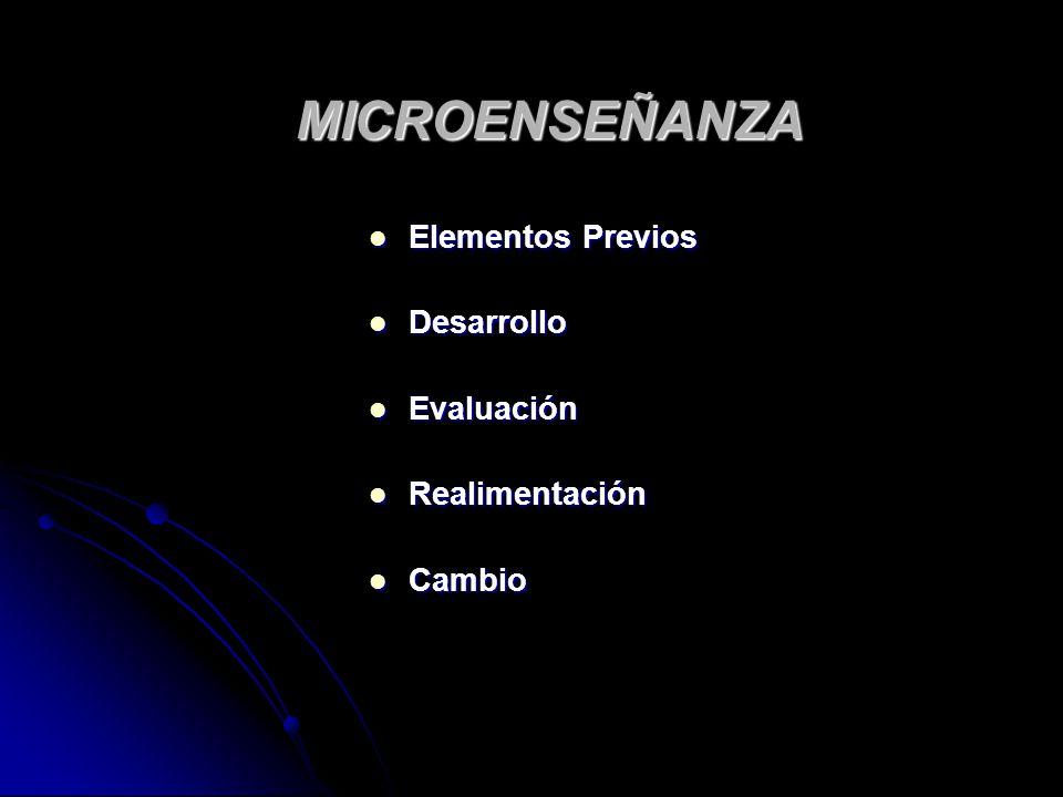 MICROENSEÑANZA Elementos Previos Desarrollo Evaluación Realimentación