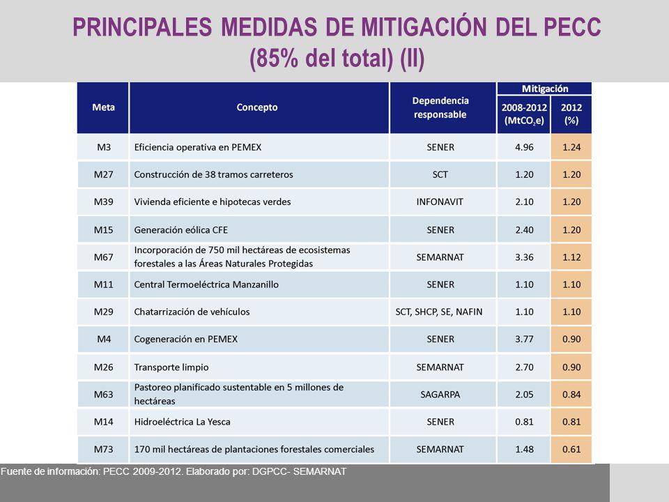 PRINCIPALES MEDIDAS DE MITIGACIÓN DEL PECC (85% del total) (II)