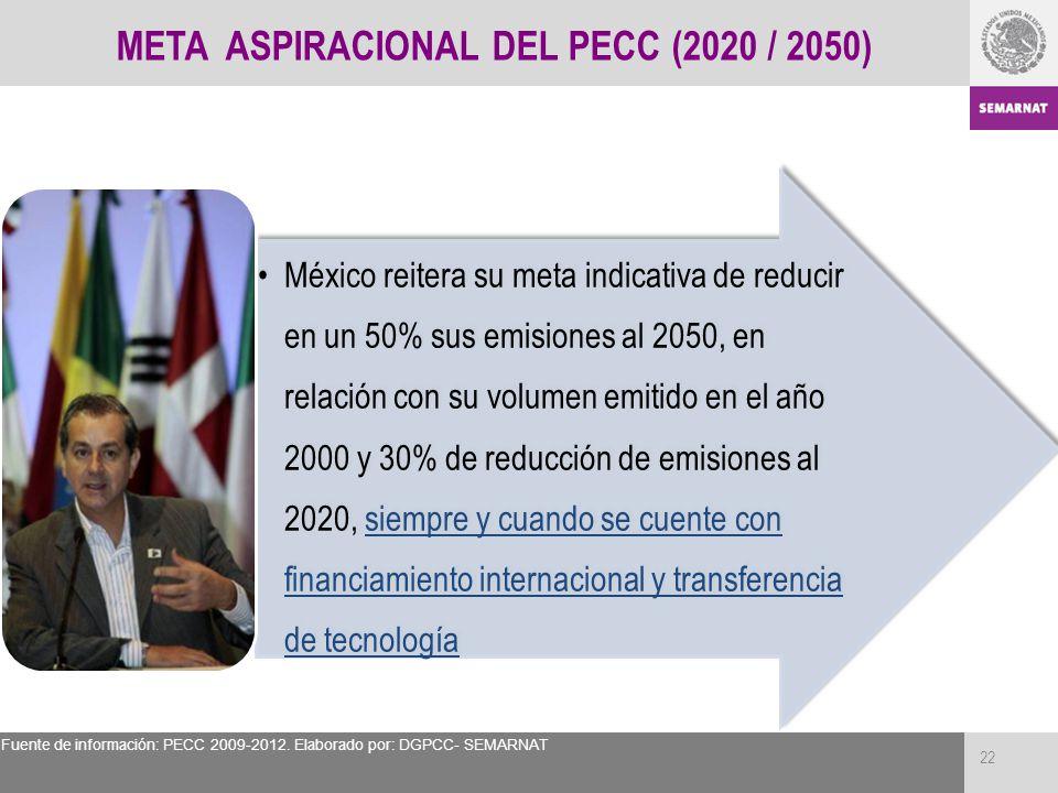 META ASPIRACIONAL DEL PECC (2020 / 2050)