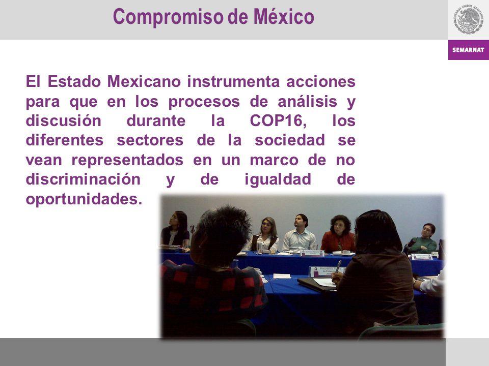 Compromiso de México