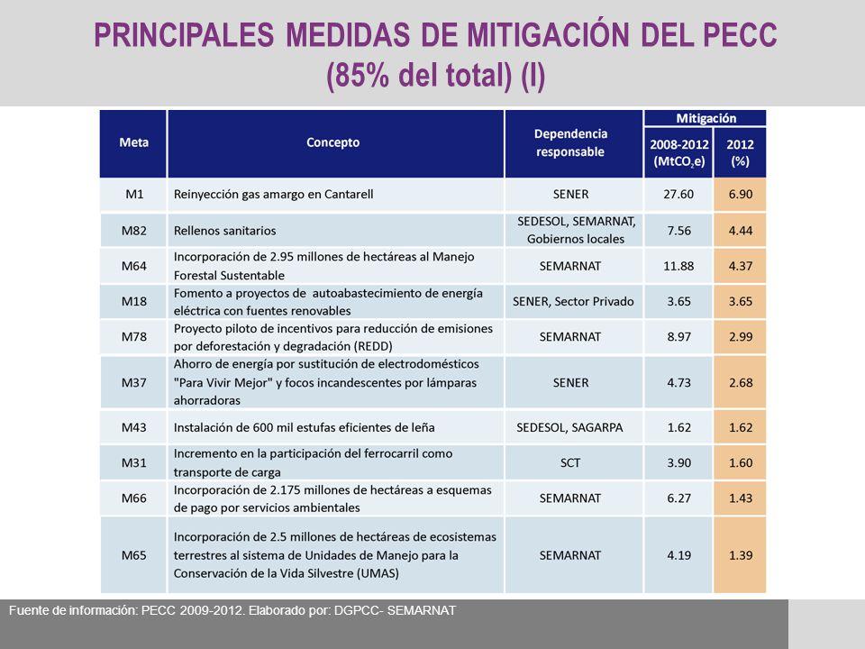 PRINCIPALES MEDIDAS DE MITIGACIÓN DEL PECC (85% del total) (I)