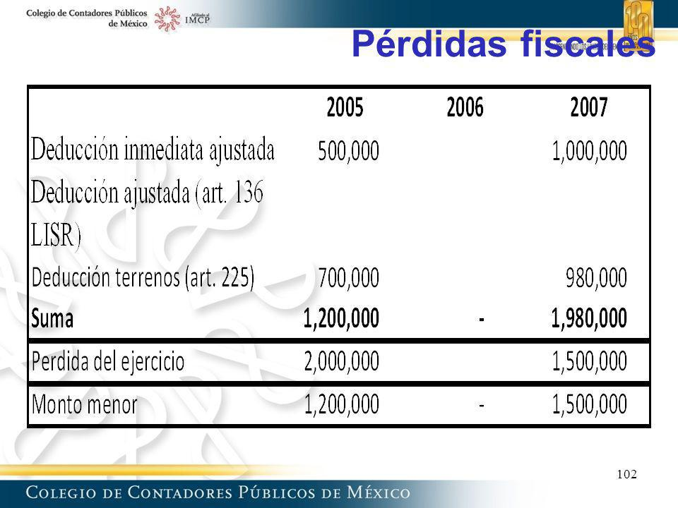 Pérdidas fiscales 102