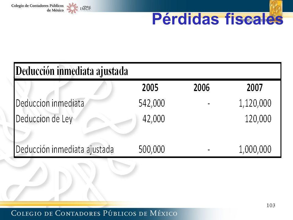 Pérdidas fiscales 103