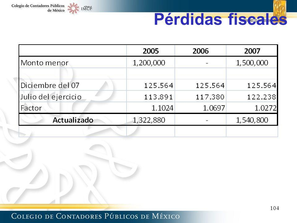 Pérdidas fiscales 104