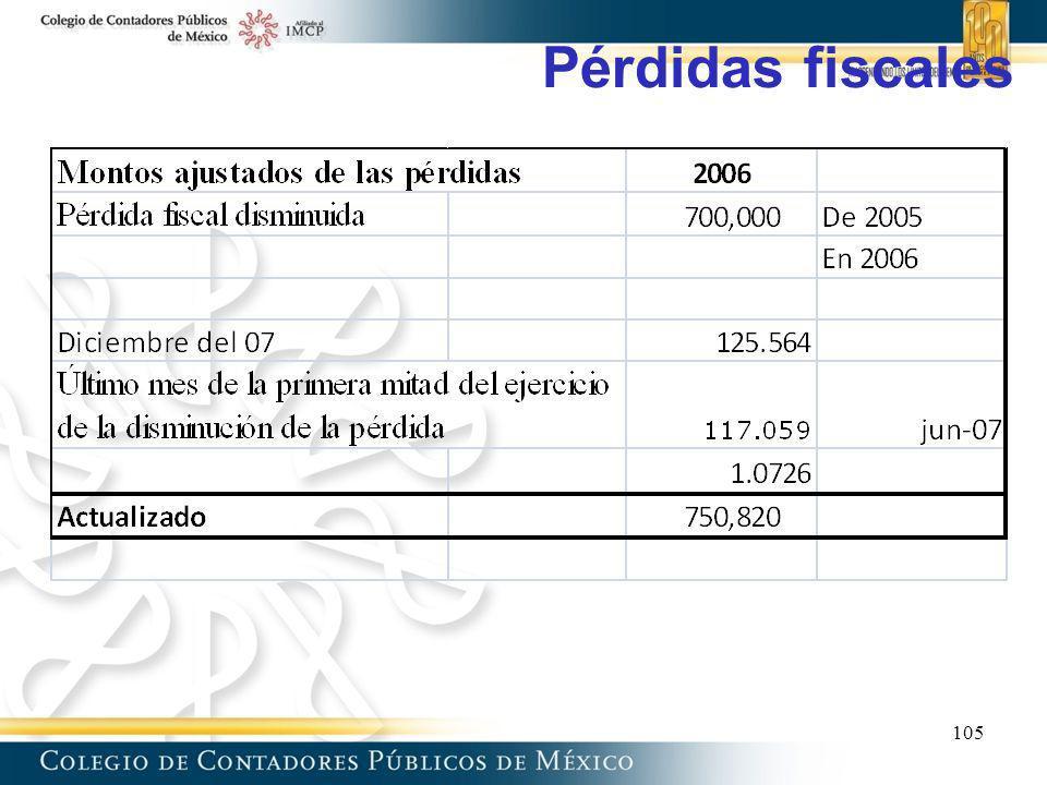 Pérdidas fiscales 105