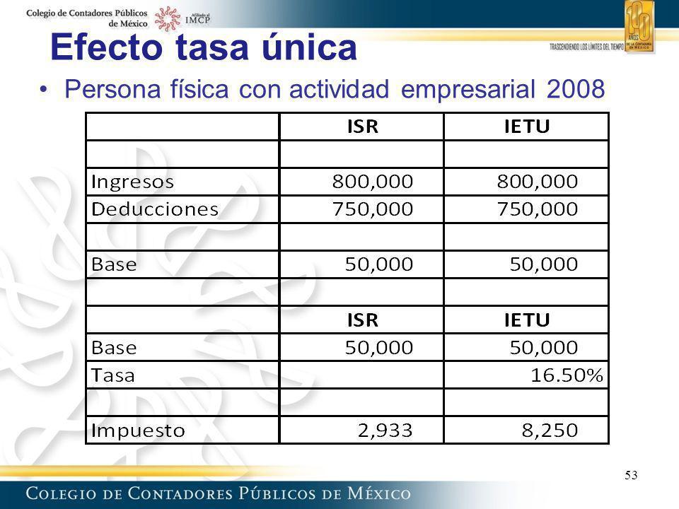 Efecto tasa única Persona física con actividad empresarial 2008 53 53