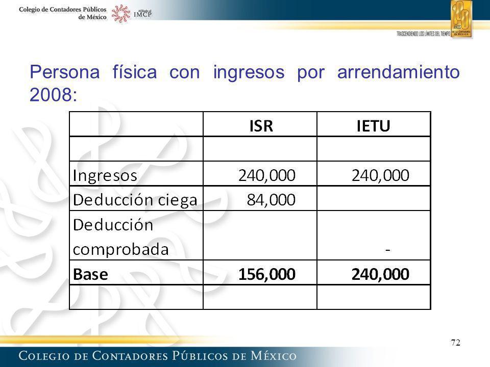 Persona física con ingresos por arrendamiento 2008: