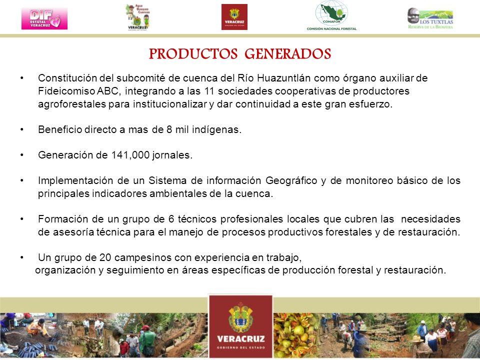 PRODUCTOS GENERADOS