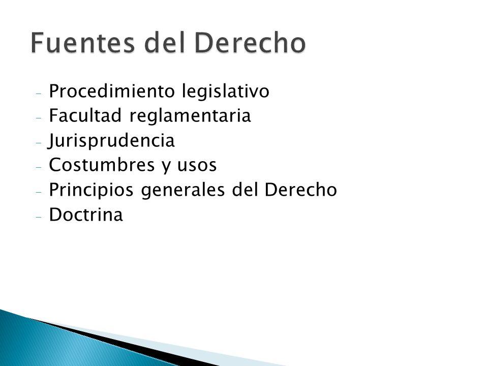 Fuentes del Derecho Procedimiento legislativo Facultad reglamentaria