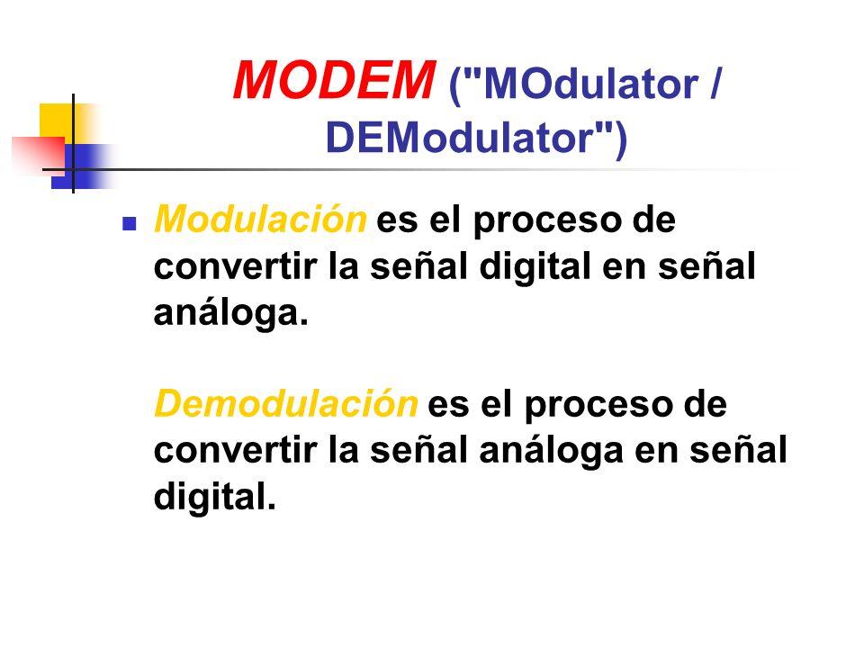 MODEM ( MOdulator / DEModulator )