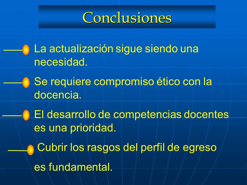 Conclusiones La actualización sigue siendo una necesidad.