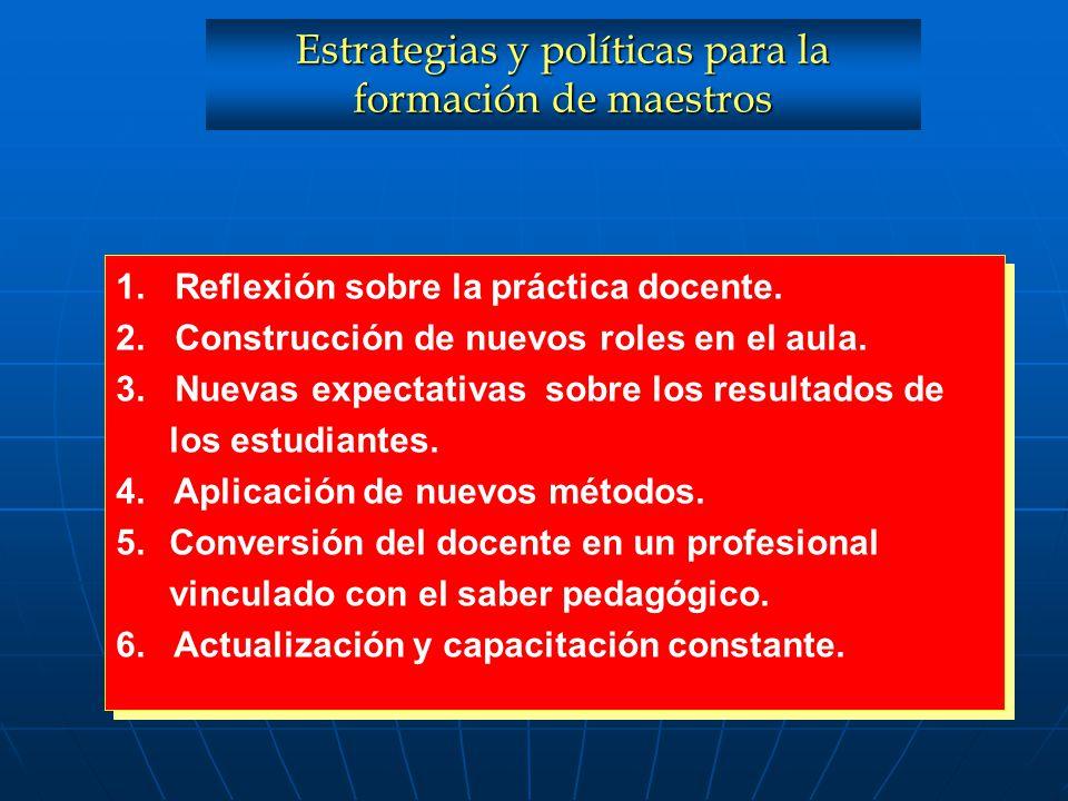 Estrategias y políticas para la formación de maestros
