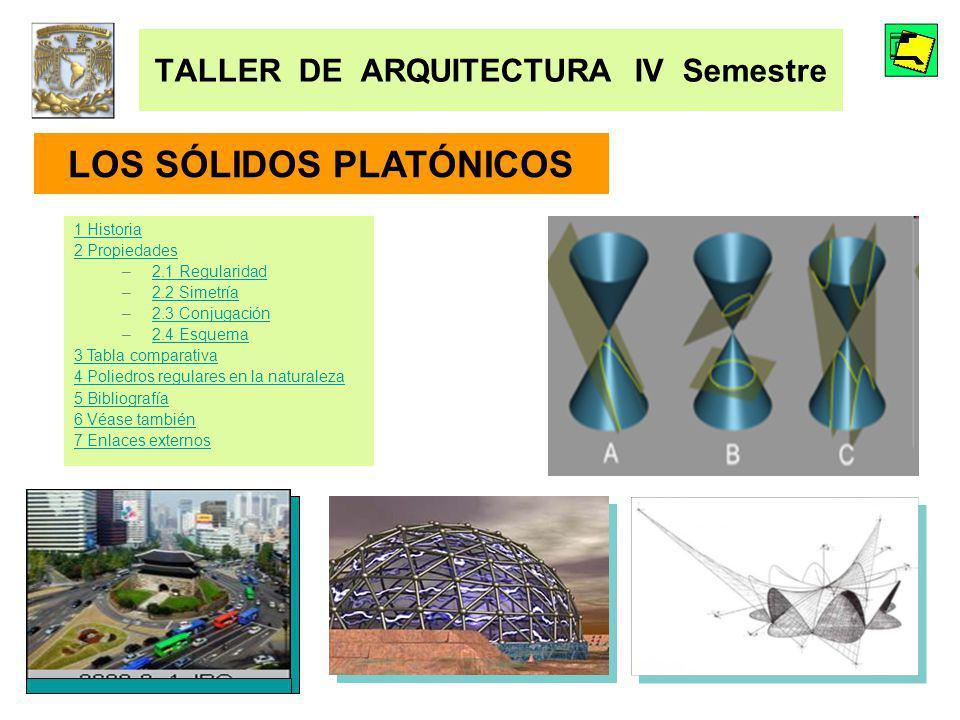 TALLER DE ARQUITECTURA IV Semestre