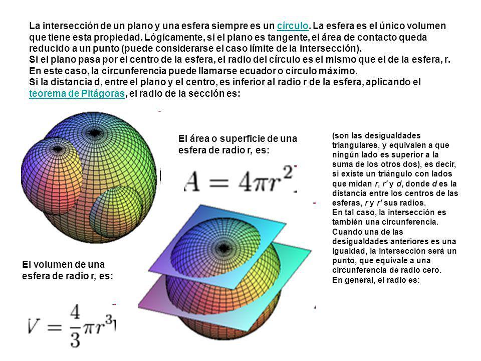 El área o superficie de una esfera de radio r, es:
