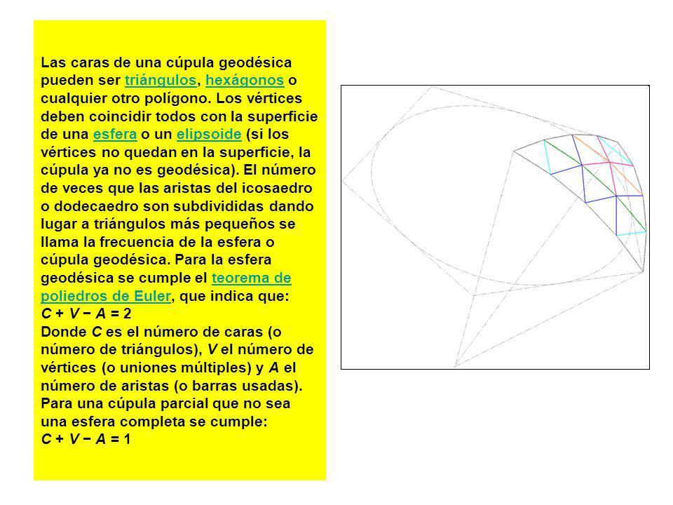 Las caras de una cúpula geodésica pueden ser triángulos, hexágonos o cualquier otro polígono.