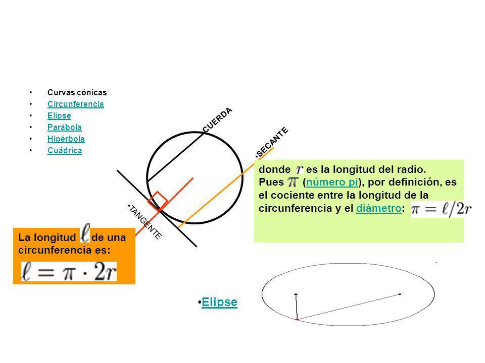 Elipse donde es la longitud del radio.