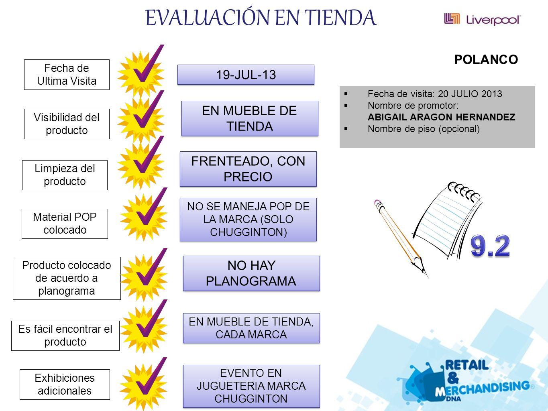 9.2 EVALUACIÓN EN TIENDA POLANCO 19-JUL-13 EN MUEBLE DE TIENDA