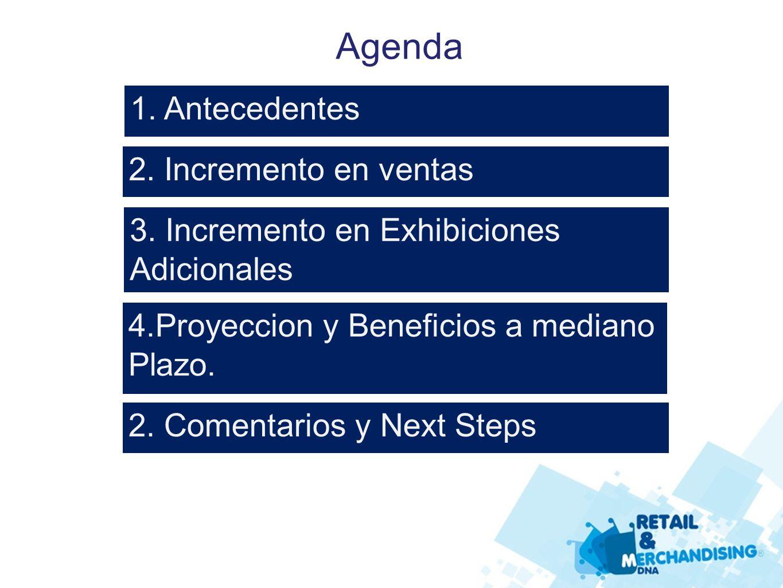Agenda 1. Antecedentes 2. Incremento en ventas