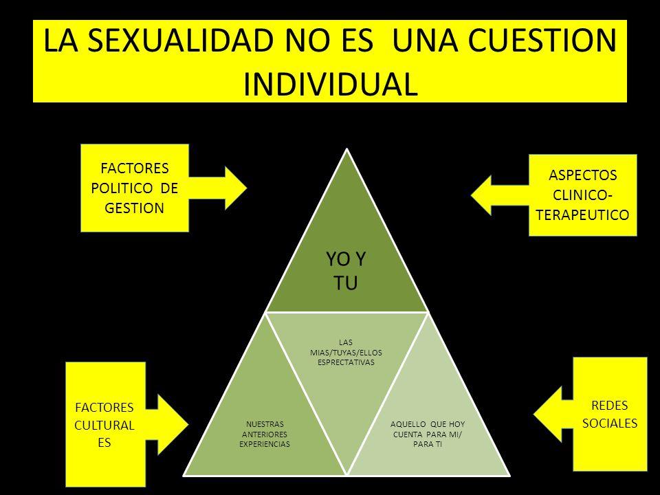 LA SEXUALIDAD NO ES UNA CUESTION INDIVIDUAL