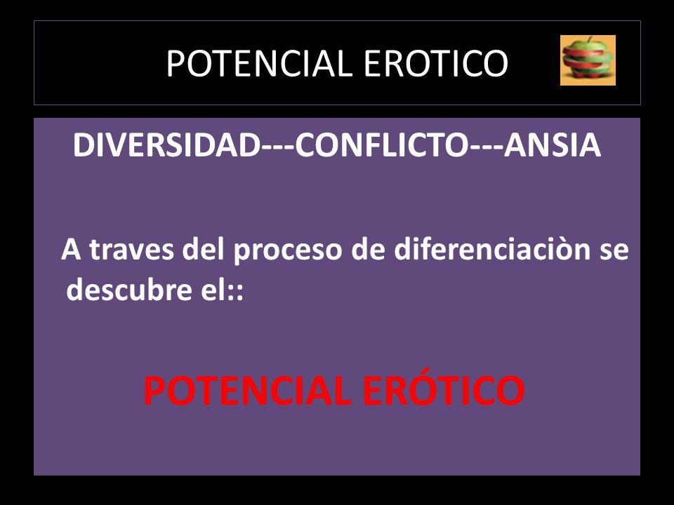 DIVERSIDAD---CONFLICTO---ANSIA