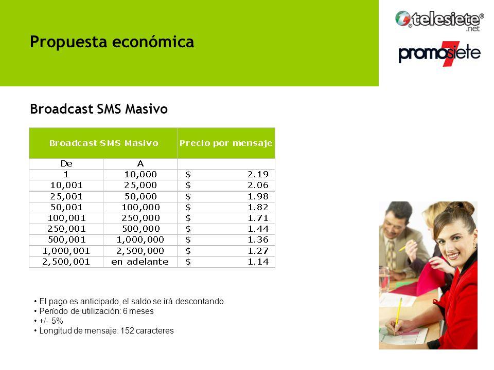Propuesta económica Broadcast SMS Masivo