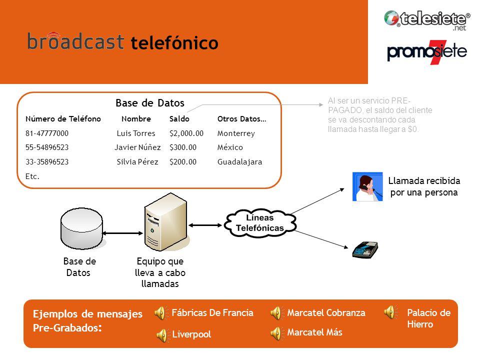 telefónico ¿Qué es broadcast telefónico Base de Datos