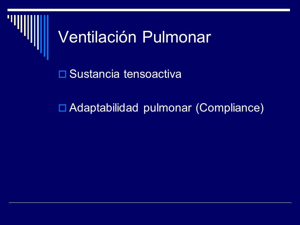 Ventilación Pulmonar Sustancia tensoactiva