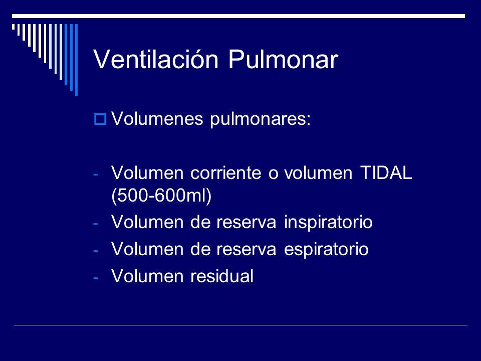 Ventilación Pulmonar Volumenes pulmonares: