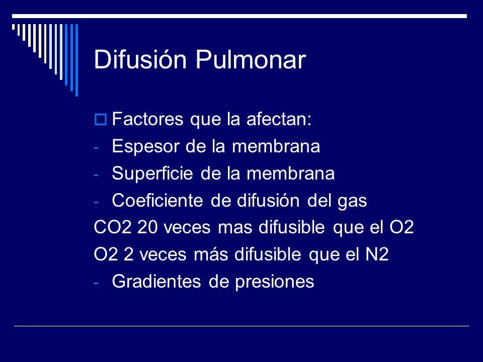Difusión Pulmonar Factores que la afectan: Espesor de la membrana