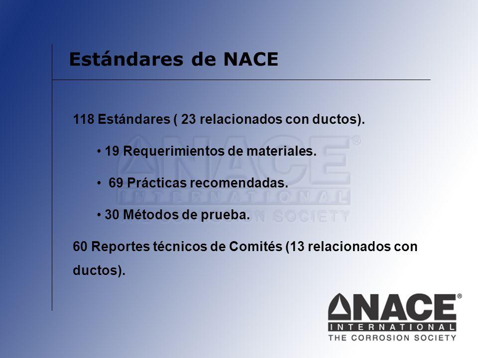 Estándares de NACE 118 Estándares ( 23 relacionados con ductos).