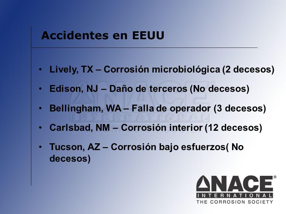 Accidentes en EEUU Lively, TX – Corrosión microbiológica (2 decesos)