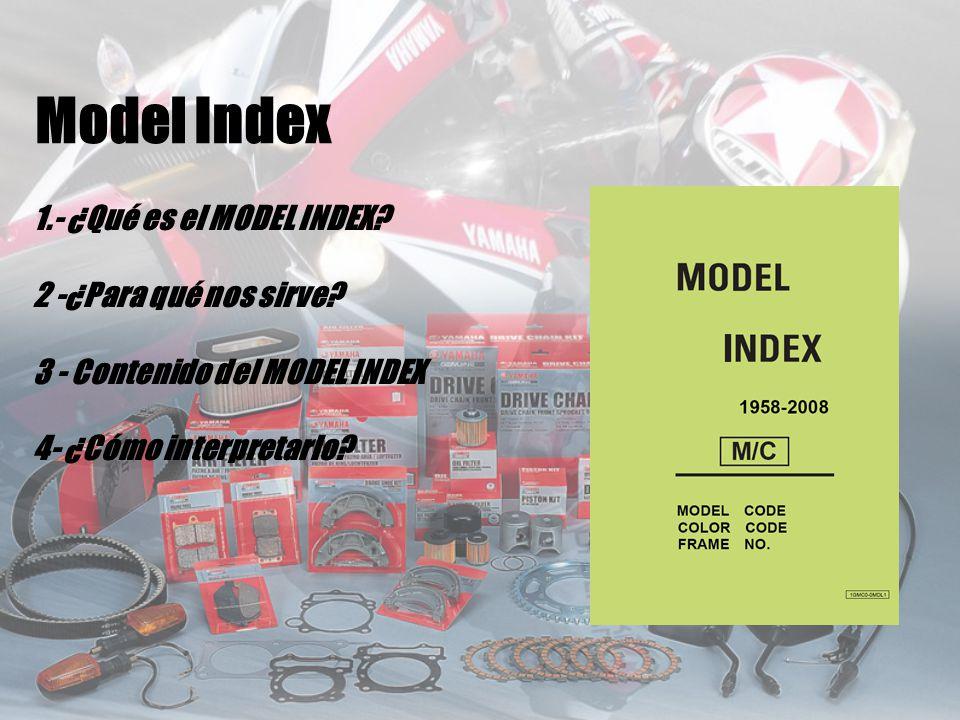 Model Index 1.- ¿Qué es el MODEL INDEX 2 -¿Para qué nos sirve