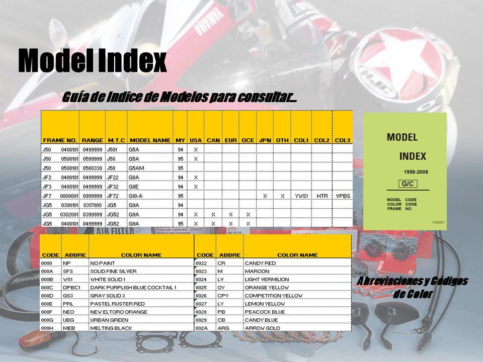 Model Index Guía de Indice de Modelos para consultar…