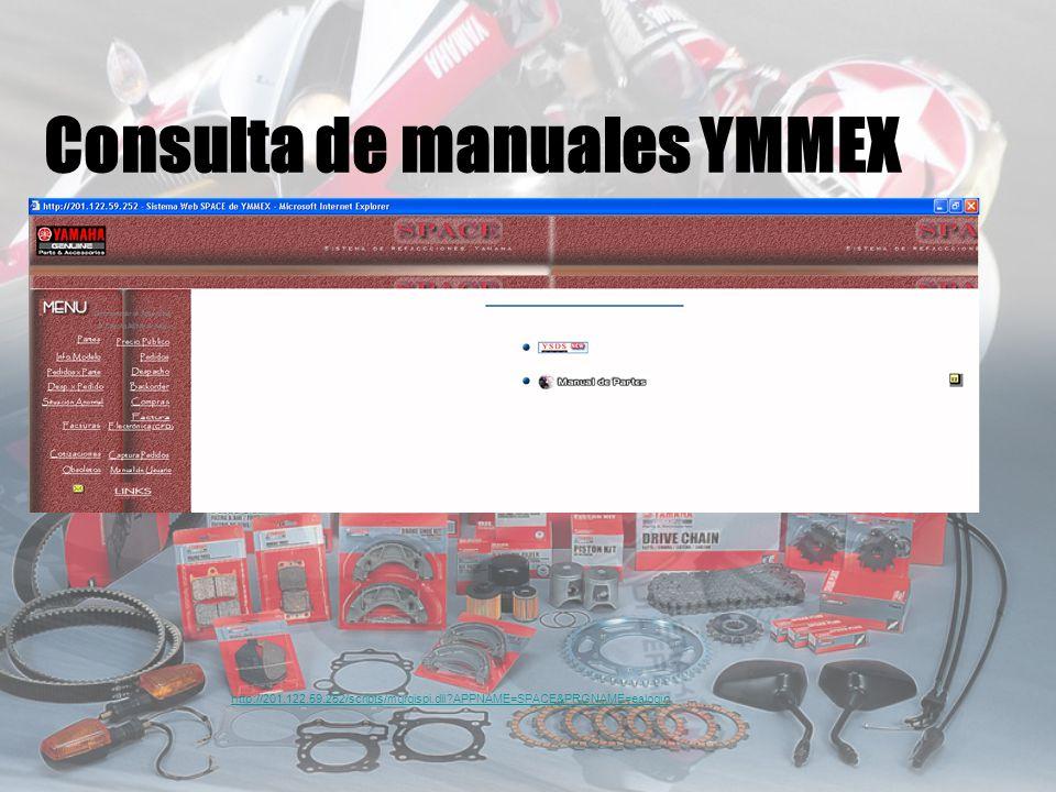 Consulta de manuales YMMEX