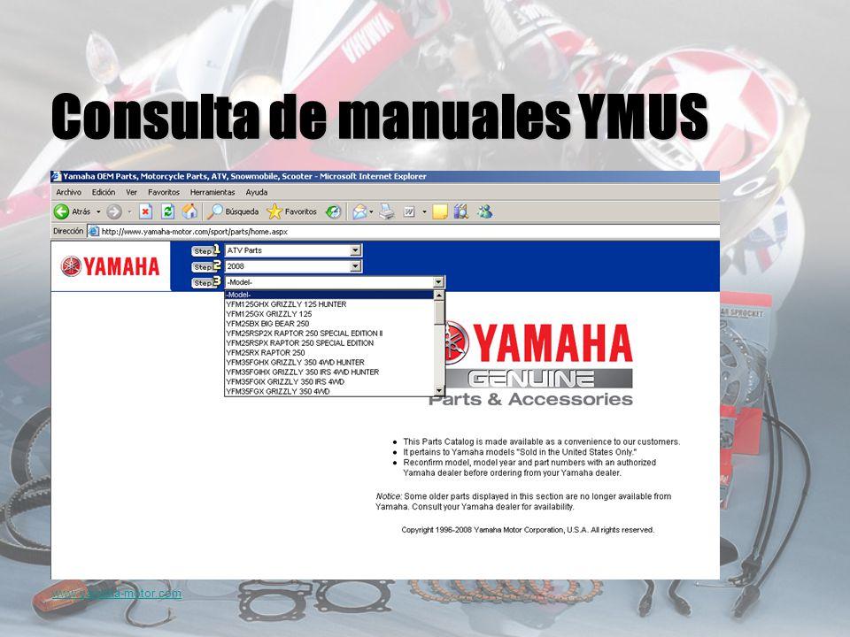 Consulta de manuales YMUS