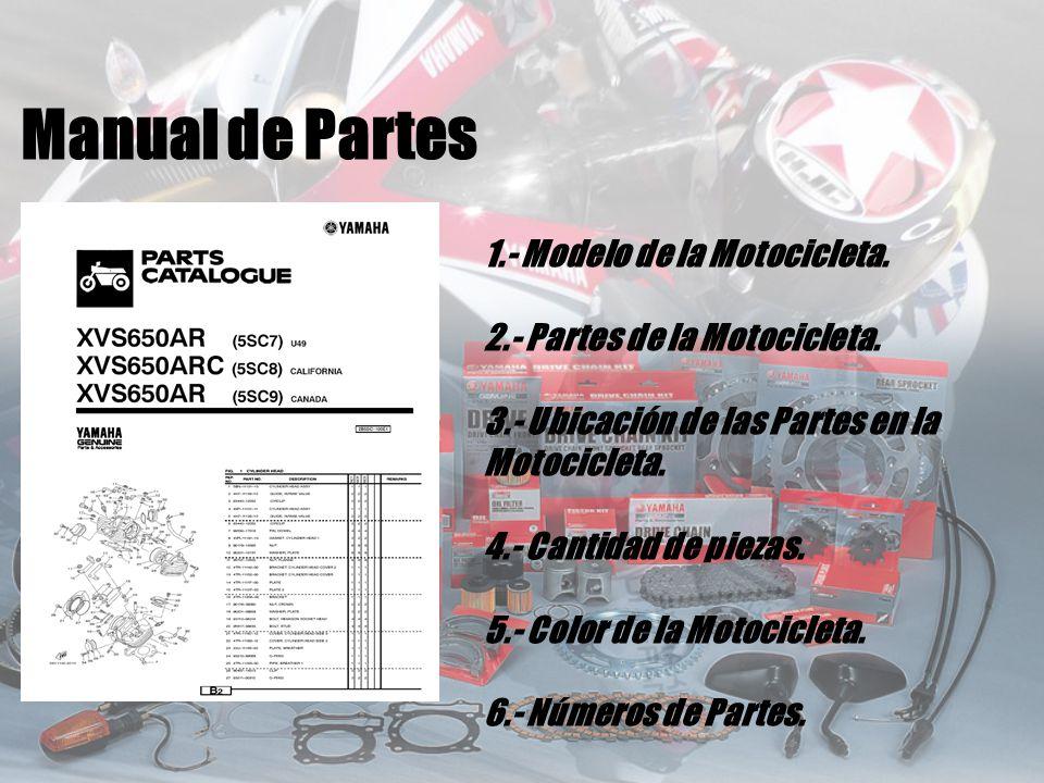 Manual de Partes 1.- Modelo de la Motocicleta.