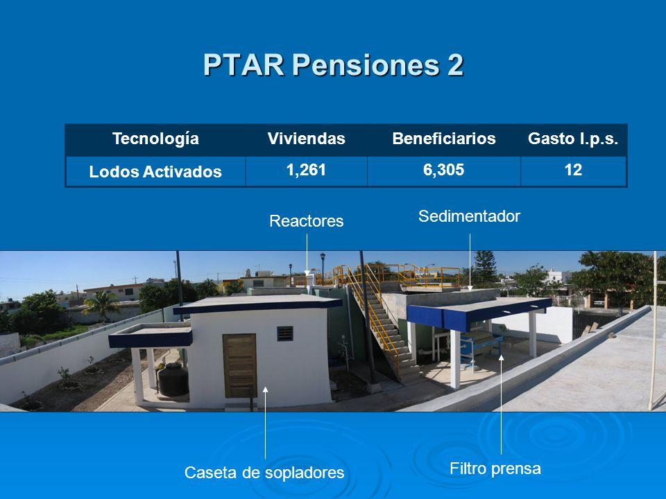 PTAR Pensiones 2 Tecnología Viviendas Beneficiarios Gasto l.p.s.