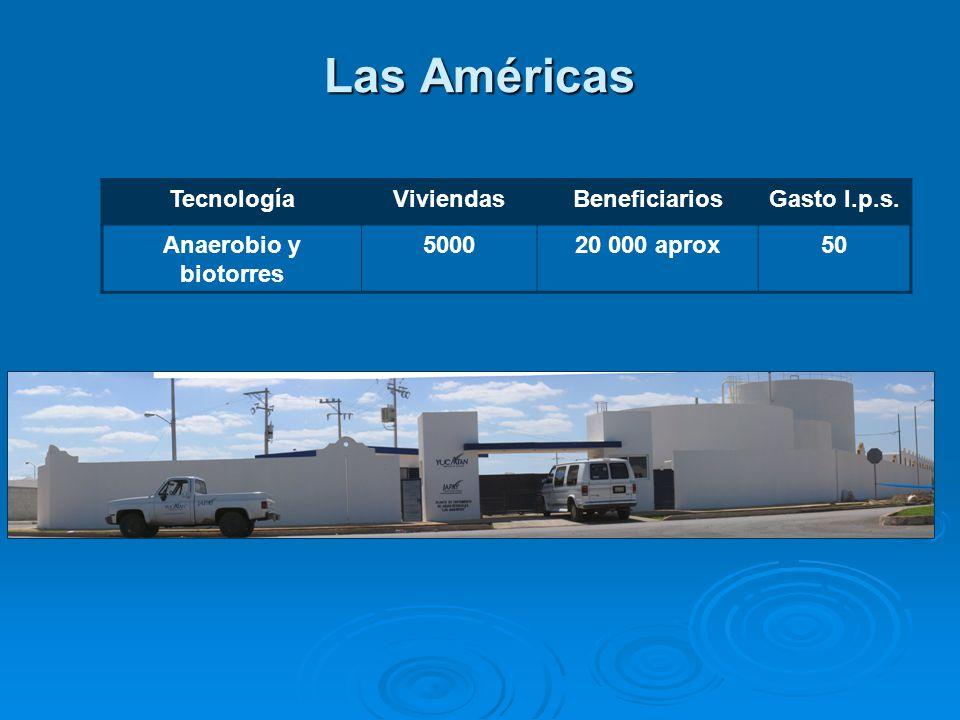 Las Américas Tecnología Viviendas Beneficiarios Gasto l.p.s.