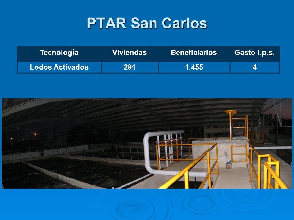 PTAR San Carlos Tecnología Viviendas Beneficiarios Gasto l.p.s.