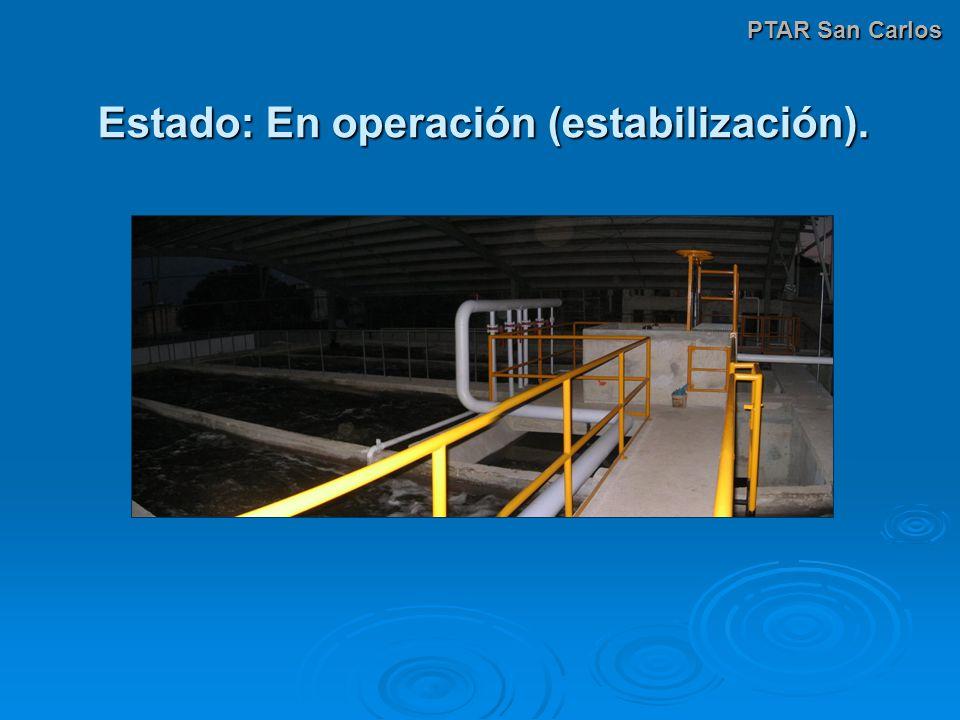 Estado: En operación (estabilización).