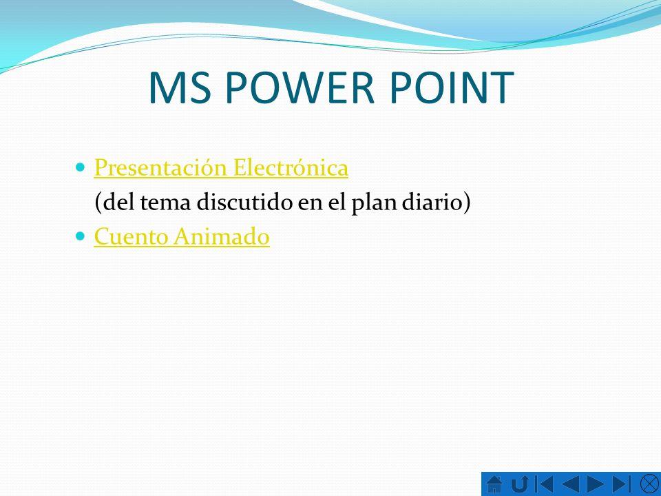 MS POWER POINT Presentación Electrónica